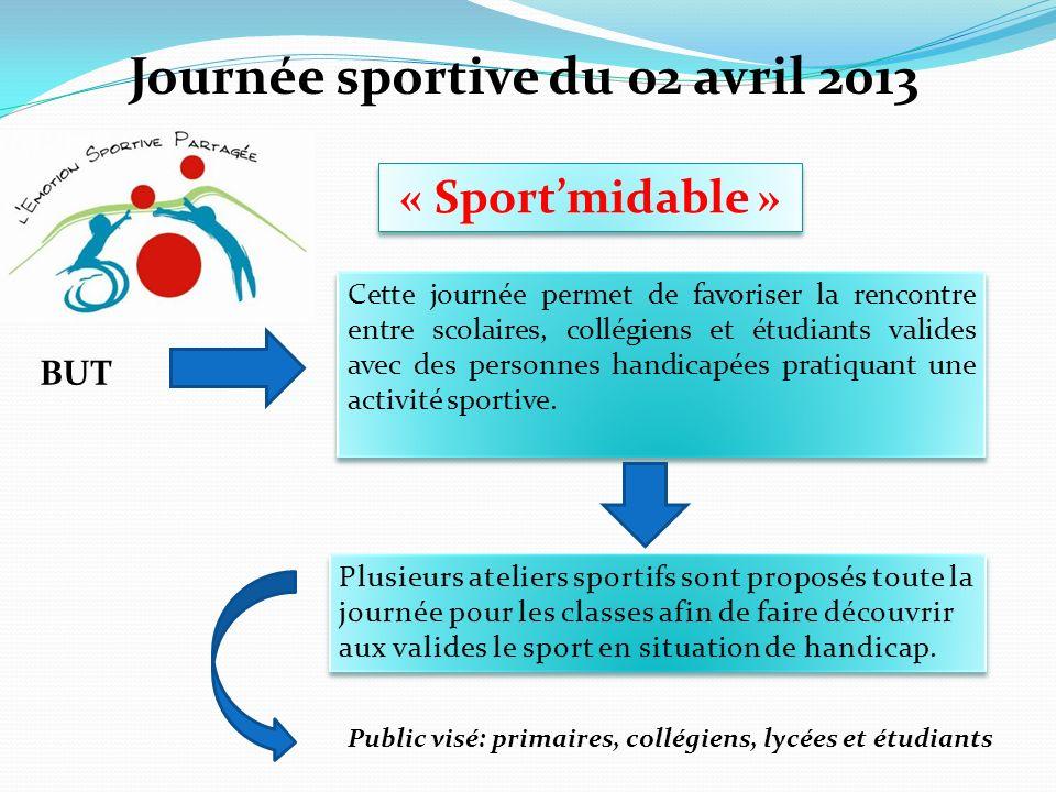 Journée sportive du 02 avril 2013 « Sportmidable » Cette journée permet de favoriser la rencontre entre scolaires, collégiens et étudiants valides ave
