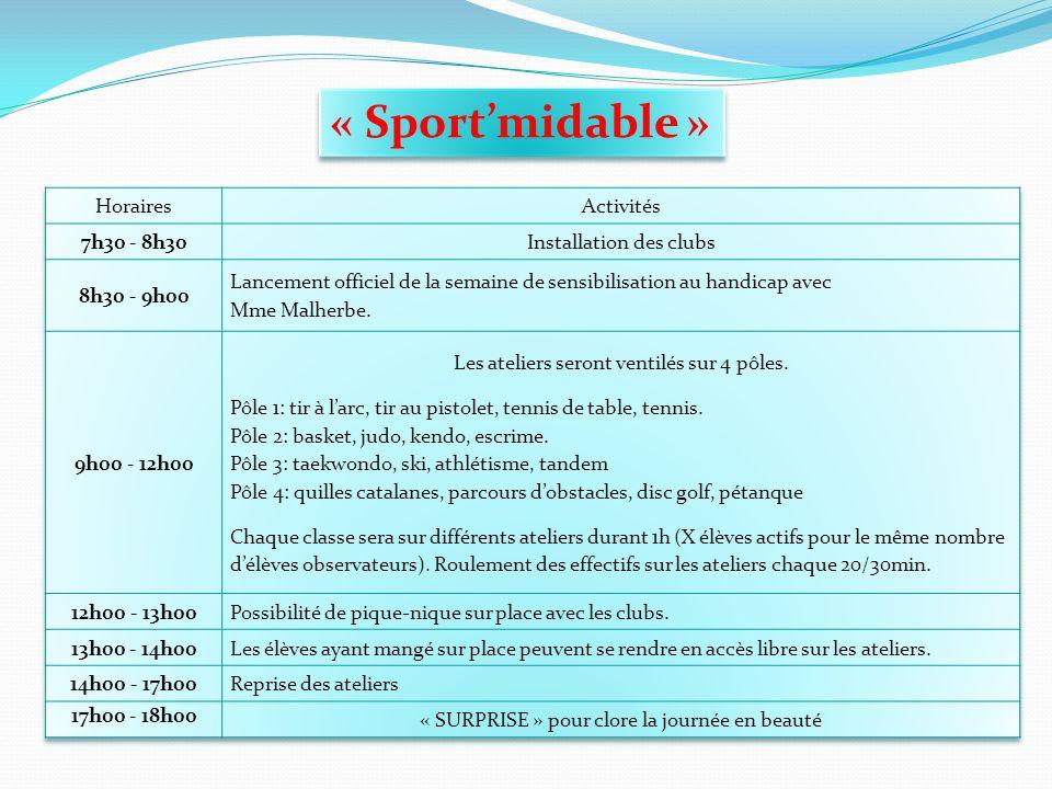 « Sportmidable »
