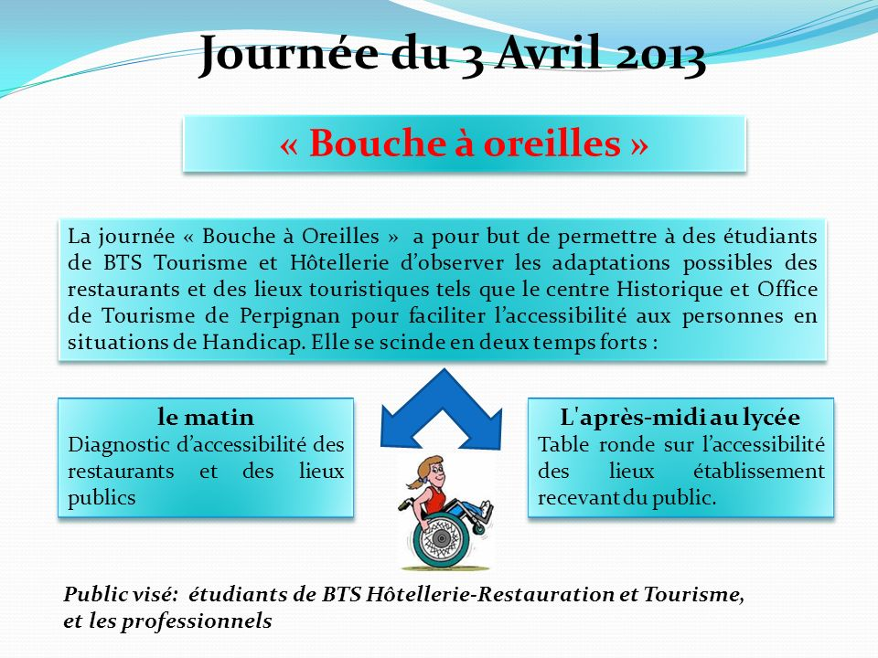 « Bouche à oreilles » Journée du 3 Avril 2013 le matin Diagnostic daccessibilité des restaurants et des lieux publics le matin Diagnostic daccessibili