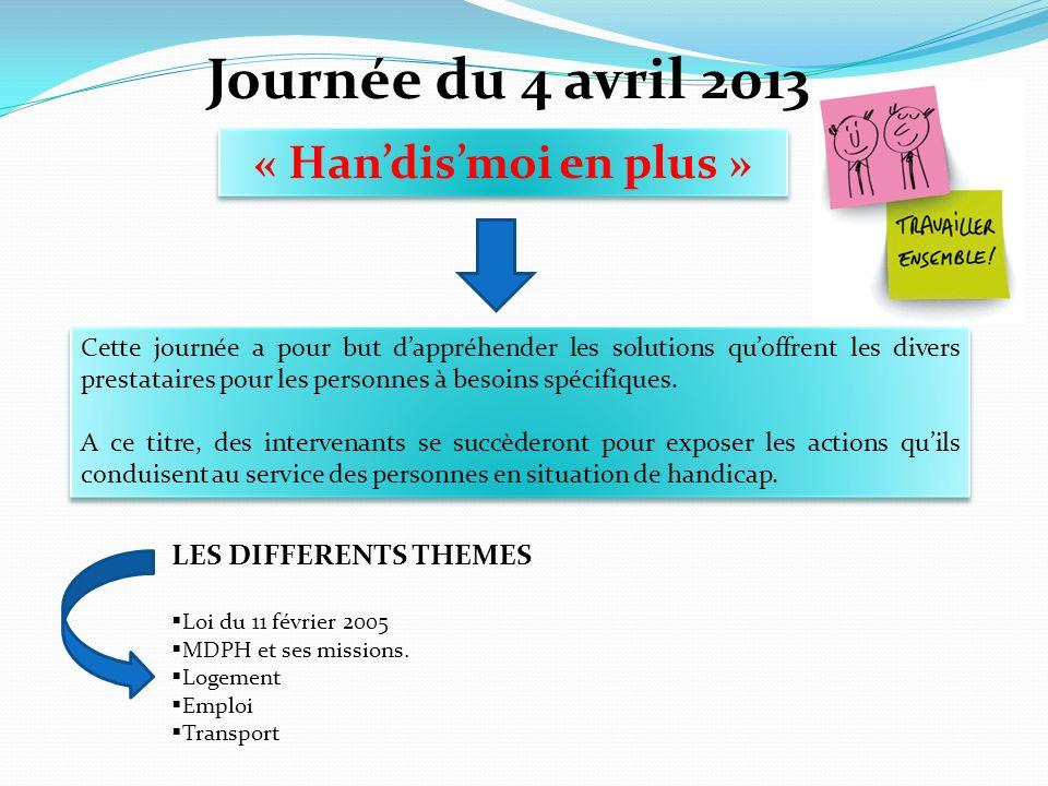 Journée du 4 avril 2013 « Handismoi en plus » Cette journée a pour but dappréhender les solutions quoffrent les divers prestataires pour les personnes