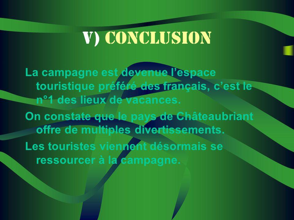 V) CONCLUSION La campagne est devenue lespace touristique préféré des français, cest le n°1 des lieux de vacances.