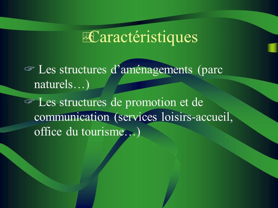 Caractéristiques Les structures daménagements (parc naturels…) Les structures de promotion et de communication (services loisirs-accueil, office du tourisme…)