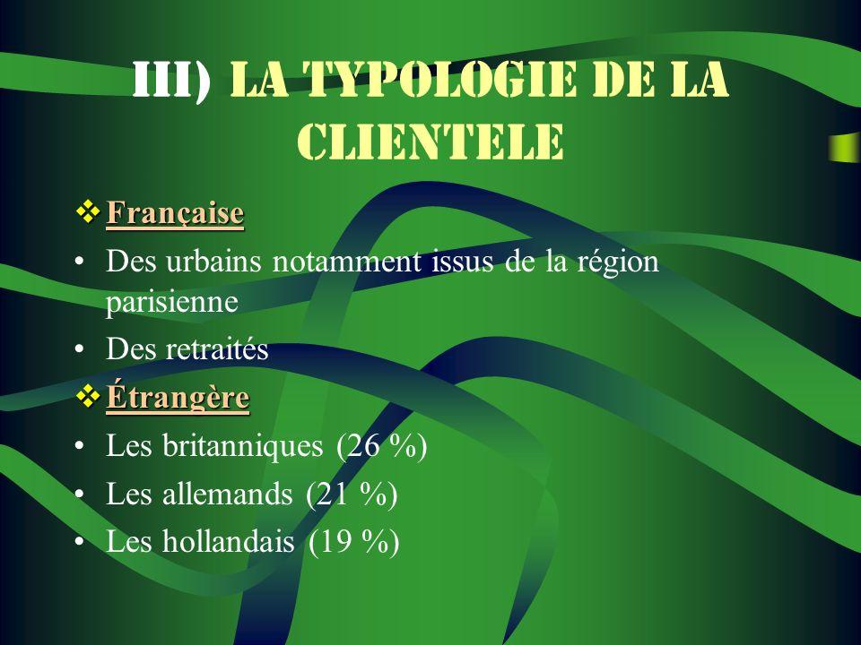 III) LA TYPOLOGIE DE LA CLIENTELE Française Française Des urbains notamment issus de la région parisienne Des retraités Étrangère Étrangère Les britan