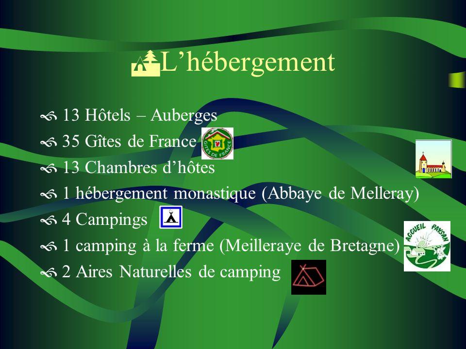 Lhébergement 13 Hôtels – Auberges 35 Gîtes de France 13 Chambres dhôtes 1 hébergement monastique (Abbaye de Melleray) 4 Campings 1 camping à la ferme (Meilleraye de Bretagne) 2 Aires Naturelles de camping