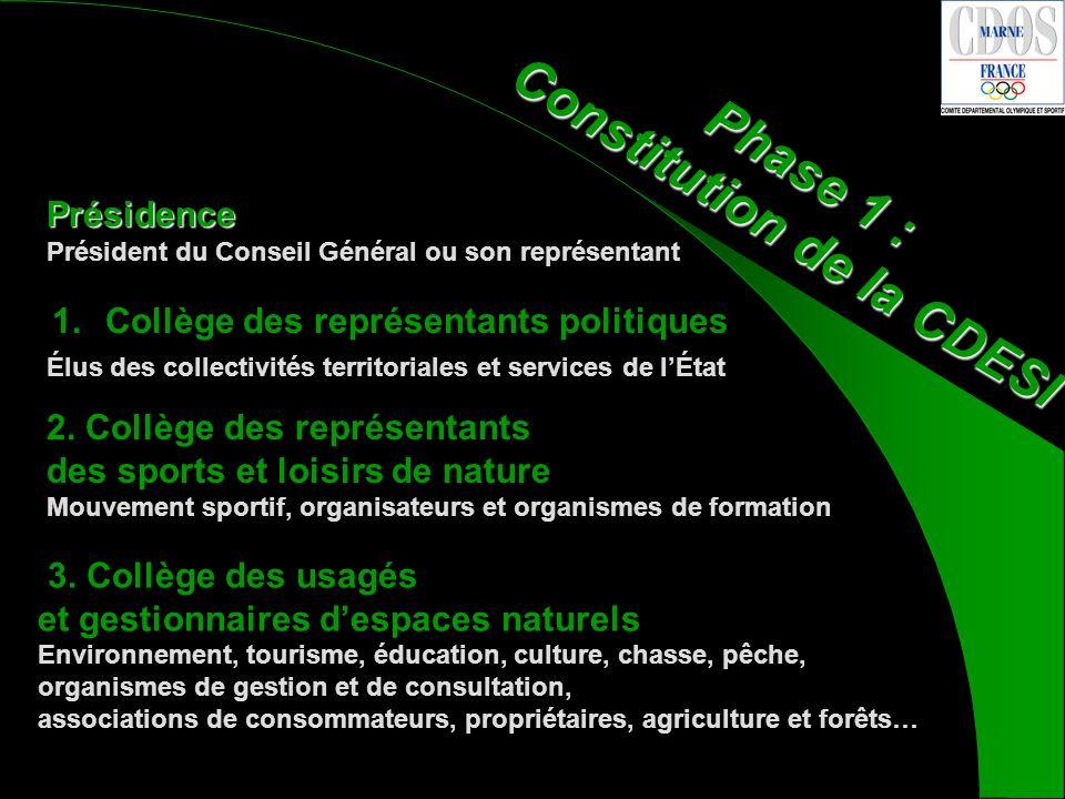 3. Collège des usagés et gestionnaires despaces naturels Environnement, tourisme, éducation, culture, chasse, pêche, organismes de gestion et de consu