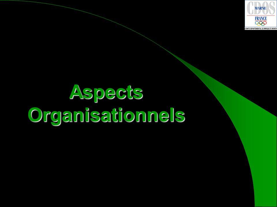 Aspects Organisationnels