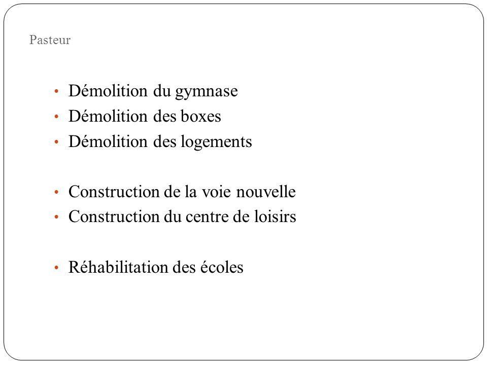 Pasteur Démolition du gymnase Démolition des boxes Démolition des logements Construction de la voie nouvelle Construction du centre de loisirs Réhabil