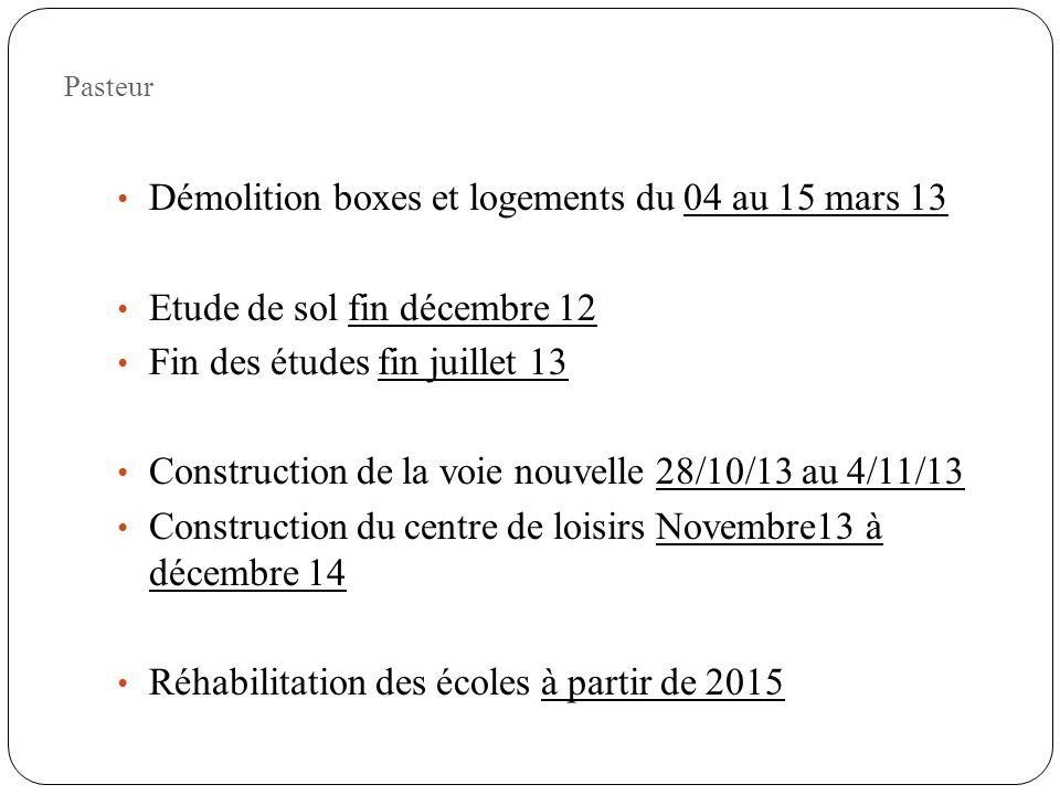 Pasteur Démolition boxes et logements du 04 au 15 mars 13 Etude de sol fin décembre 12 Fin des études fin juillet 13 Construction de la voie nouvelle