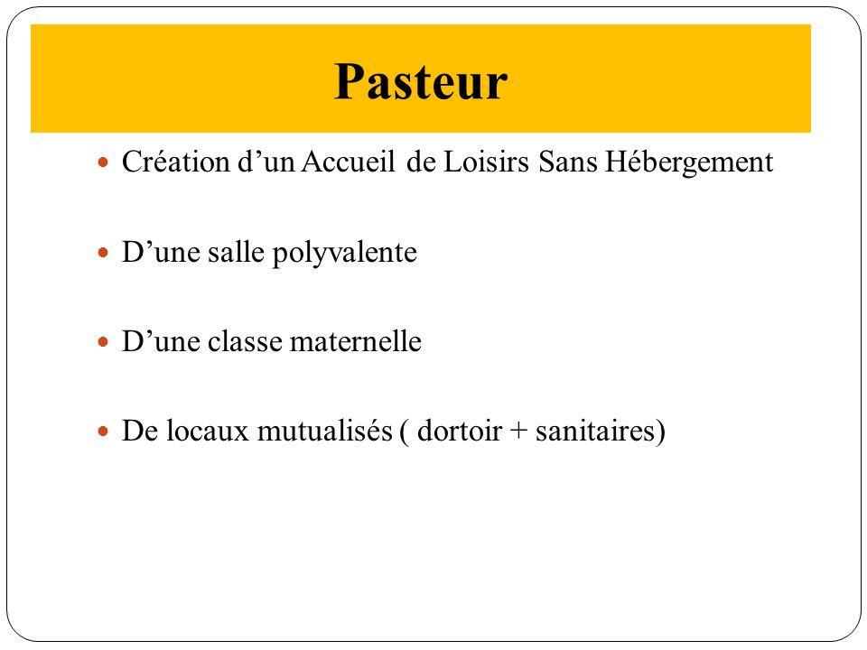 Création dun Accueil de Loisirs Sans Hébergement Dune salle polyvalente Dune classe maternelle De locaux mutualisés ( dortoir + sanitaires) Pasteur