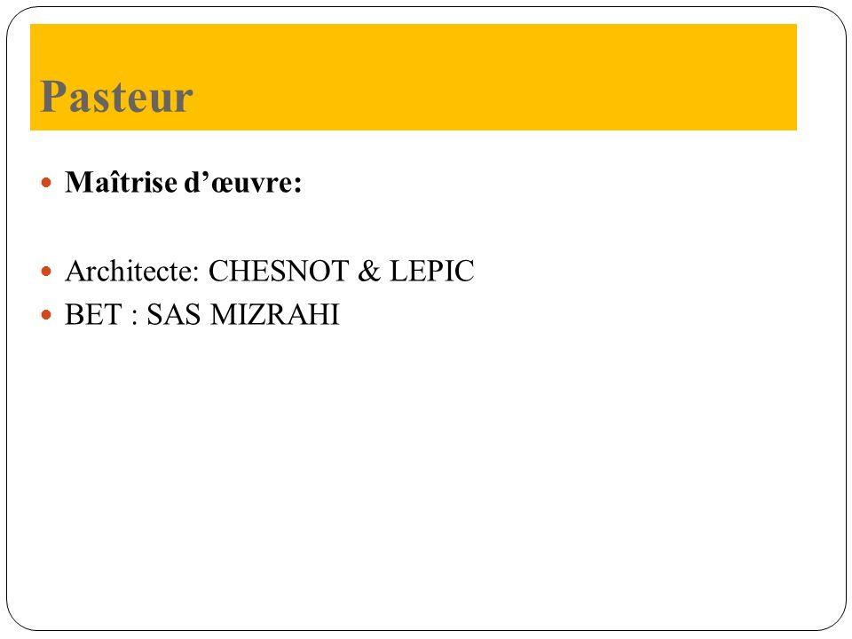 Maîtrise dœuvre: Architecte: CHESNOT & LEPIC BET : SAS MIZRAHI