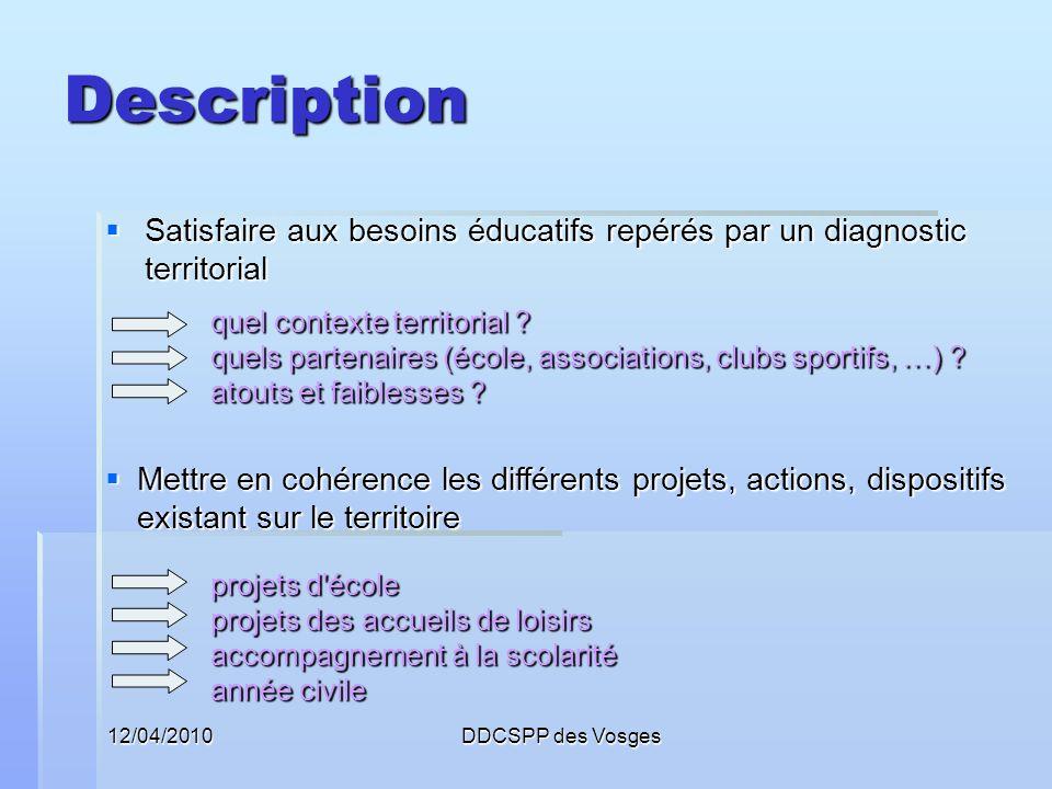 12/04/2010DDCSPP des Vosges Description Satisfaire aux besoins éducatifs repérés par un diagnostic territorial Satisfaire aux besoins éducatifs repéré