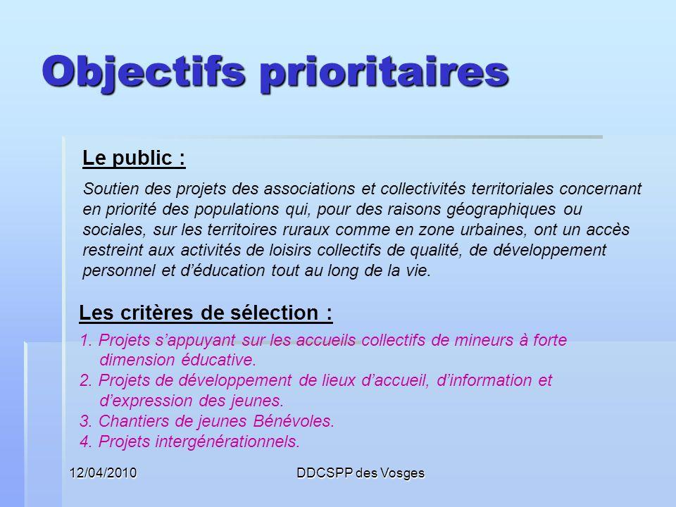 12/04/2010DDCSPP des Vosges Objectifs prioritaires Le public : Soutien des projets des associations et collectivités territoriales concernant en prior