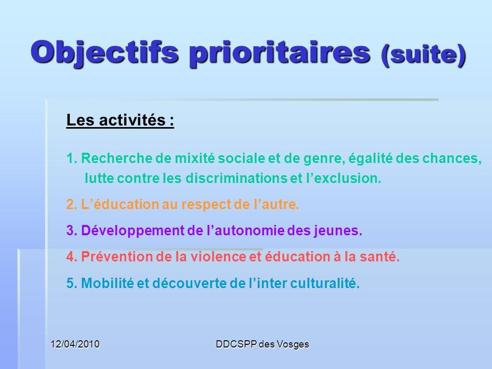 12/04/2010DDCSPP des Vosges Objectifs prioritaires (suite) Les activités : 1. Recherche de mixité sociale et de genre, égalité des chances, lutte cont