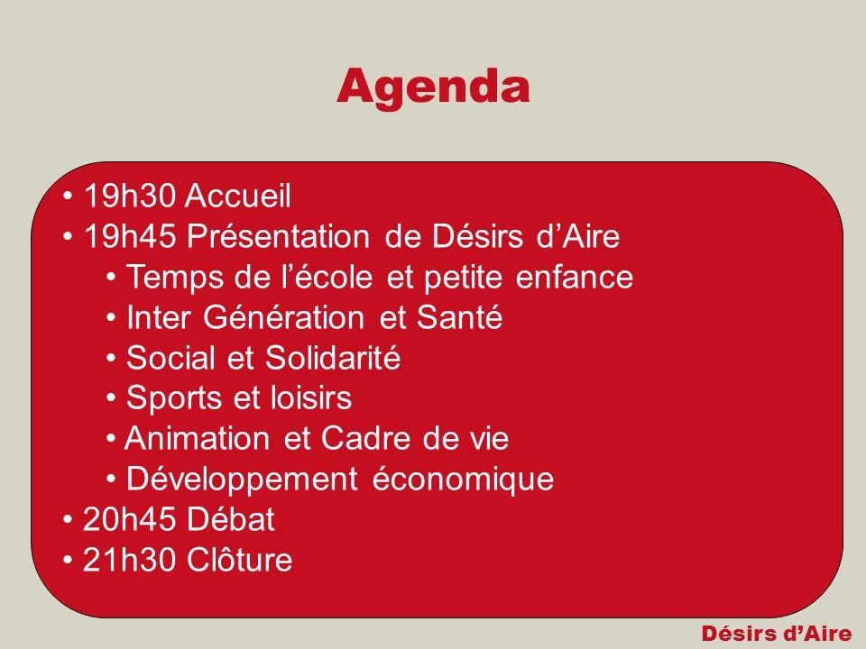 Désirs dAire Agenda 19h30 Accueil 19h45 Présentation de Désirs dAire Temps de lécole et petite enfance Inter Génération et Santé Social et Solidarité