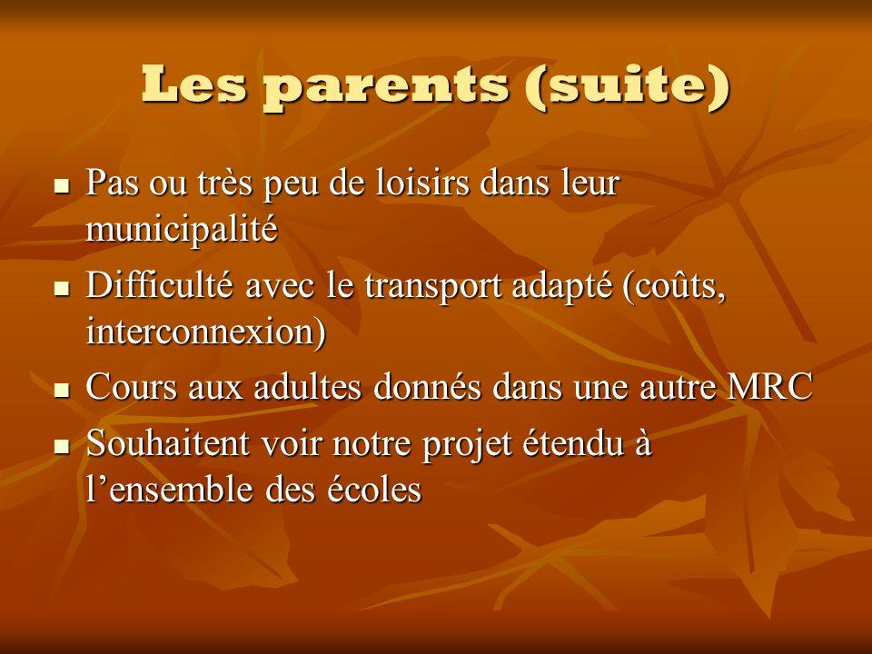 Les parents (suite) Pas ou très peu de loisirs dans leur municipalité Pas ou très peu de loisirs dans leur municipalité Difficulté avec le transport a