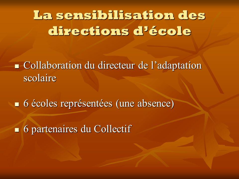 La sensibilisation des directions décole Collaboration du directeur de ladaptation scolaire Collaboration du directeur de ladaptation scolaire 6 école
