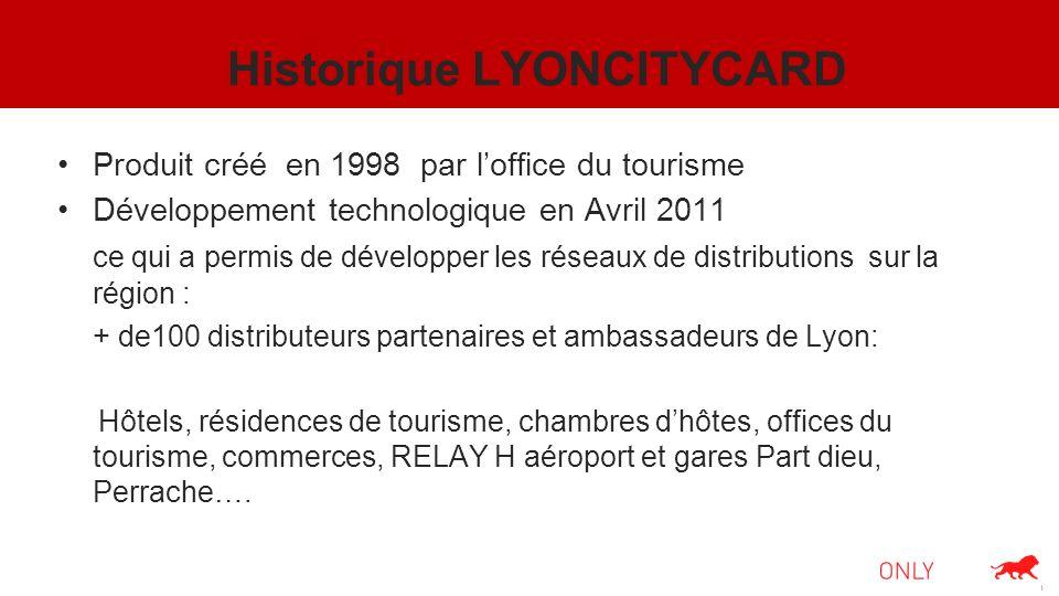 Historique LYONCITYCARD Produit créé en 1998 par loffice du tourisme Développement technologique en Avril 2011 ce qui a permis de développer les résea