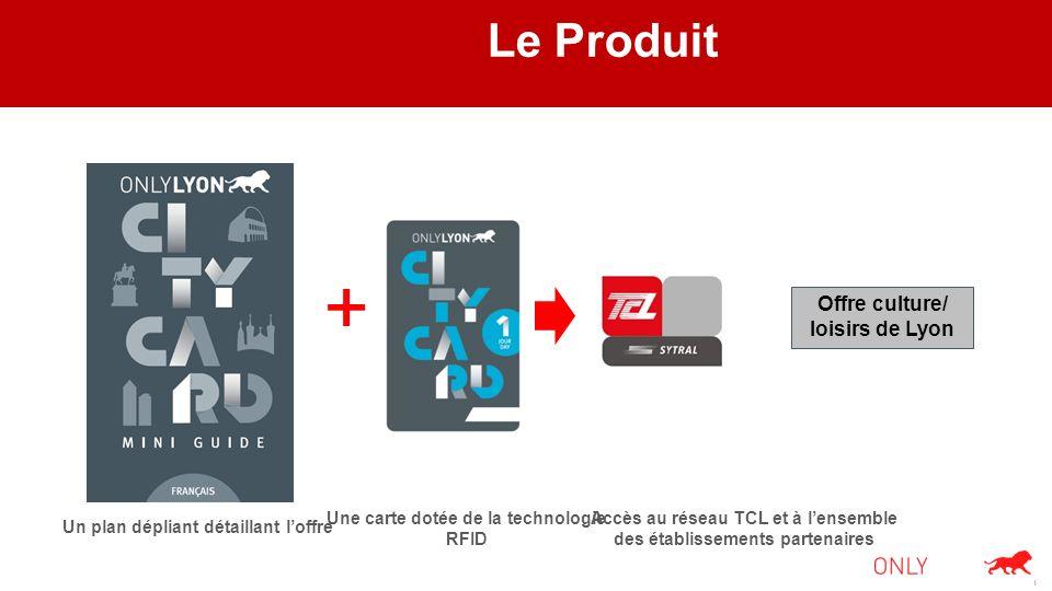 Le Produit + Offre culture/ loisirs de Lyon Un plan dépliant détaillant loffre Une carte dotée de la technologie RFID Accès au réseau TCL et à lensemb