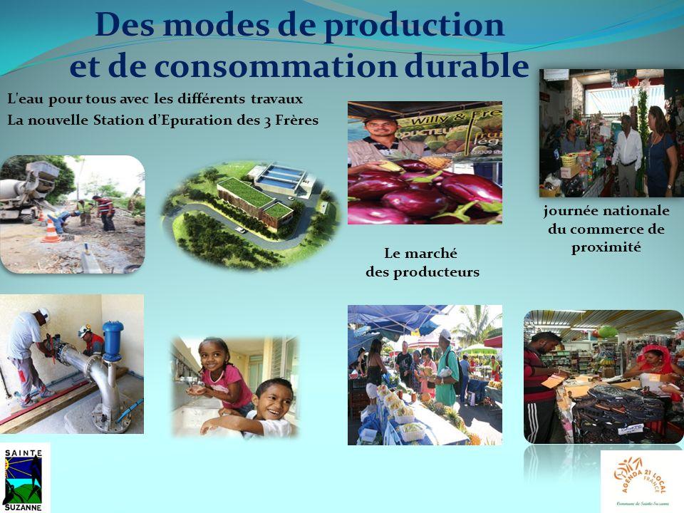 Des modes de production et de consommation durable L'eau pour tous avec les différents travaux journée nationale du commerce de proximité Le marché de