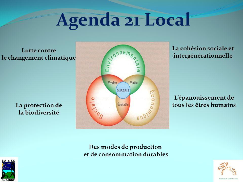 Agenda 21 Local Lutte contre le changement climatique La protection de la biodiversité Des modes de production et de consommation durables La cohésion
