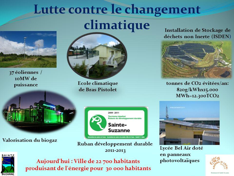 Lutte contre le changement climatique 37 éoliennes / 10MW de puissance Ecole climatique de Bras Pistolet Lycée Bel Air doté en panneaux photovoltaïque