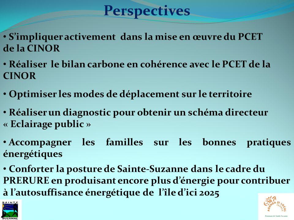 Perspectives Réaliser un diagnostic pour obtenir un schéma directeur « Eclairage public » Réaliser le bilan carbone en cohérence avec le PCET de la CI