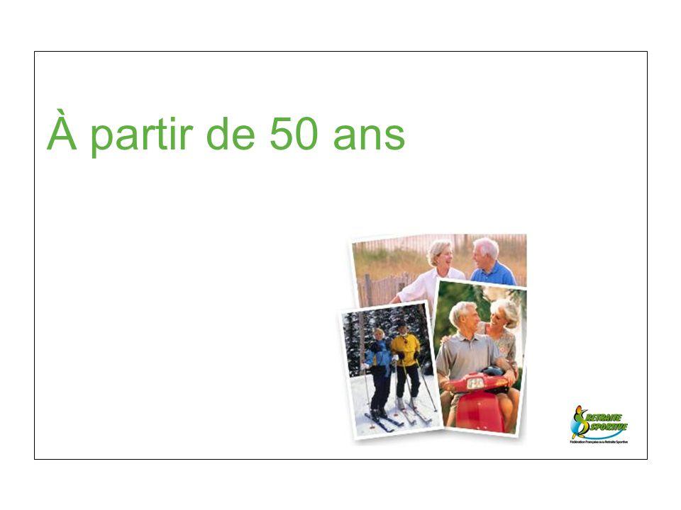 Le concept Sport – Senior - Santé® PRATIQUE RÉGULIÈRE et COMPLÉMENTAIRE DACTIVITÉS PHYSIQUES VARIÉES