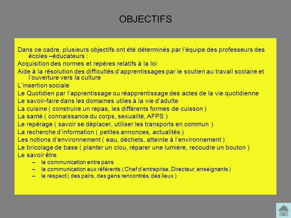 OBJECTIFS Dans ce cadre, plusieurs objectifs ont été déterminés par léquipe des professeurs des écoles –éducateurs : Acquisition des normes et repères