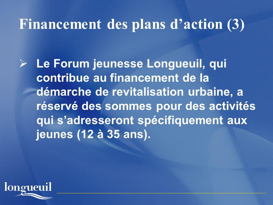 Le Forum jeunesse Longueuil, qui contribue au financement de la démarche de revitalisation urbaine, a réservé des sommes pour des activités qui sadresseront spécifiquement aux jeunes (12 à 35 ans).