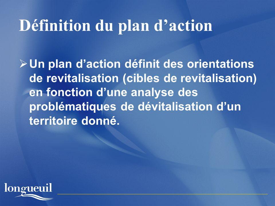 Définition du plan daction Un plan daction définit des orientations de revitalisation (cibles de revitalisation) en fonction dune analyse des problématiques de dévitalisation dun territoire donné.