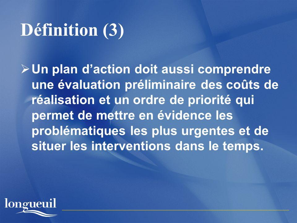 Définition (3) Un plan daction doit aussi comprendre une évaluation préliminaire des coûts de réalisation et un ordre de priorité qui permet de mettre en évidence les problématiques les plus urgentes et de situer les interventions dans le temps.
