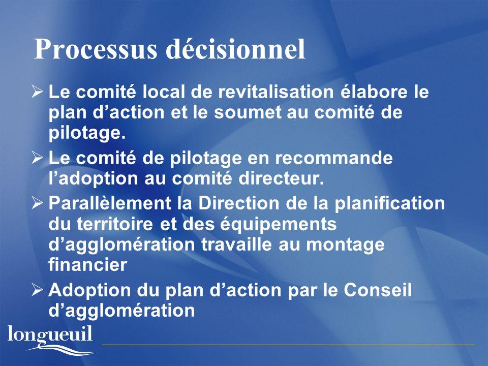 Processus décisionnel Le comité local de revitalisation élabore le plan daction et le soumet au comité de pilotage.