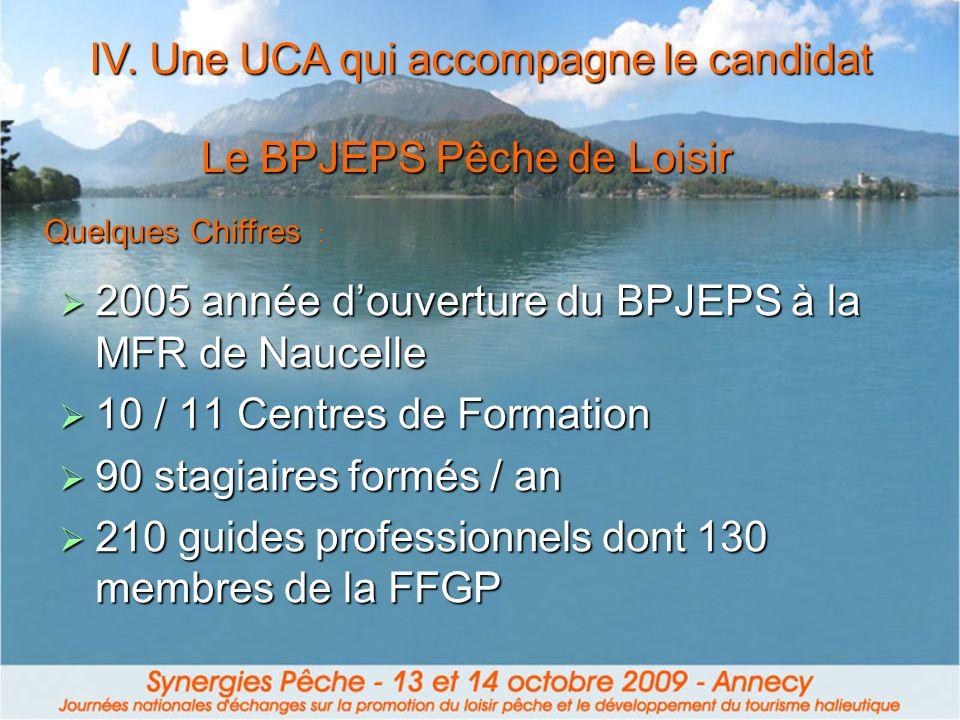 Le BPJEPS Pêche de Loisir 2005 année douverture du BPJEPS à la MFR de Naucelle 2005 année douverture du BPJEPS à la MFR de Naucelle 10 / 11 Centres de