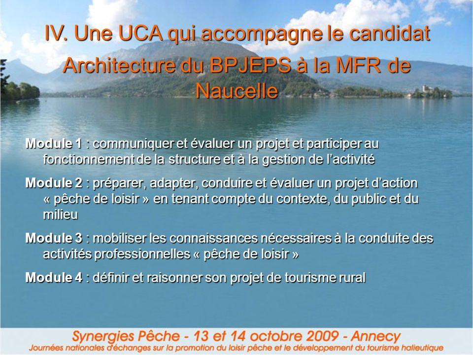 Architecture du BPJEPS à la MFR de Naucelle Module 1 : communiquer et évaluer un projet et participer au fonctionnement de la structure et à la gestio