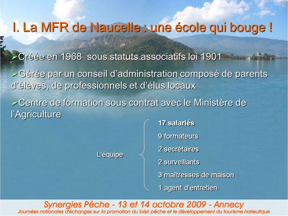 I. La MFR de Naucelle : une école qui bouge ! Créée en 1968 sous statuts associatifs loi 1901 Créée en 1968 sous statuts associatifs loi 1901 Gérée pa