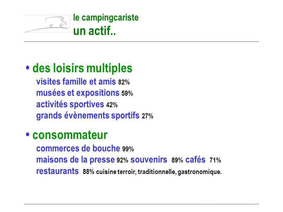 voyage intensément 77 jours par an en moyenne le campingcariste un itinérant..