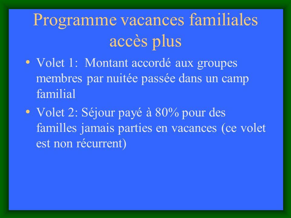 Programme vacances familiales accès plus Volet 1: Montant accordé aux groupes membres par nuitée passée dans un camp familial Volet 2: Séjour payé à 80% pour des familles jamais parties en vacances (ce volet est non récurrent)