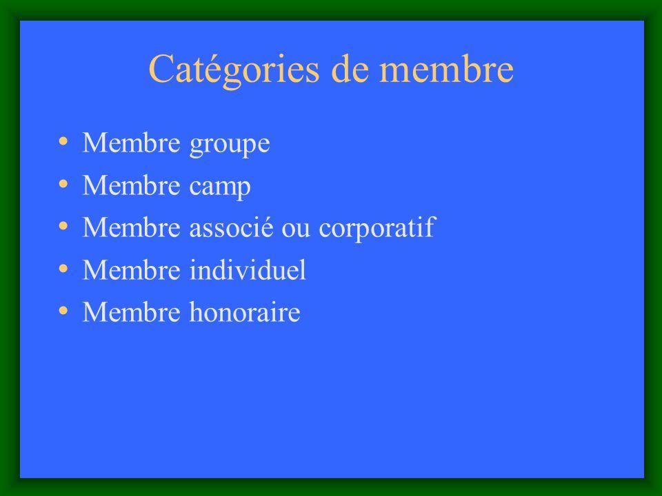 Catégories de membre Membre groupe Membre camp Membre associé ou corporatif Membre individuel Membre honoraire