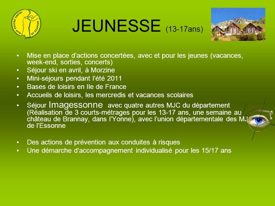 JEUNESSE (13-17ans) Mise en place dactions concertées, avec et pour les jeunes (vacances, week-end, sorties, concerts) Séjour ski en avril, à Morzine