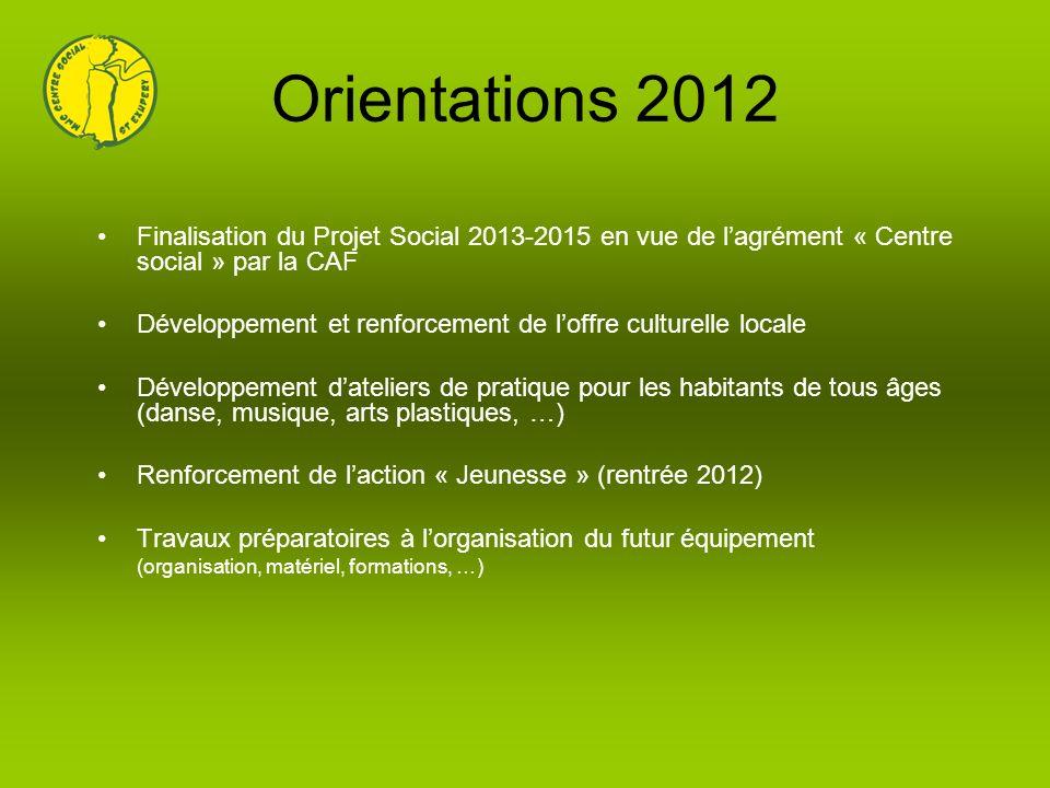 Orientations 2012 Finalisation du Projet Social 2013-2015 en vue de lagrément « Centre social » par la CAF Développement et renforcement de loffre cul