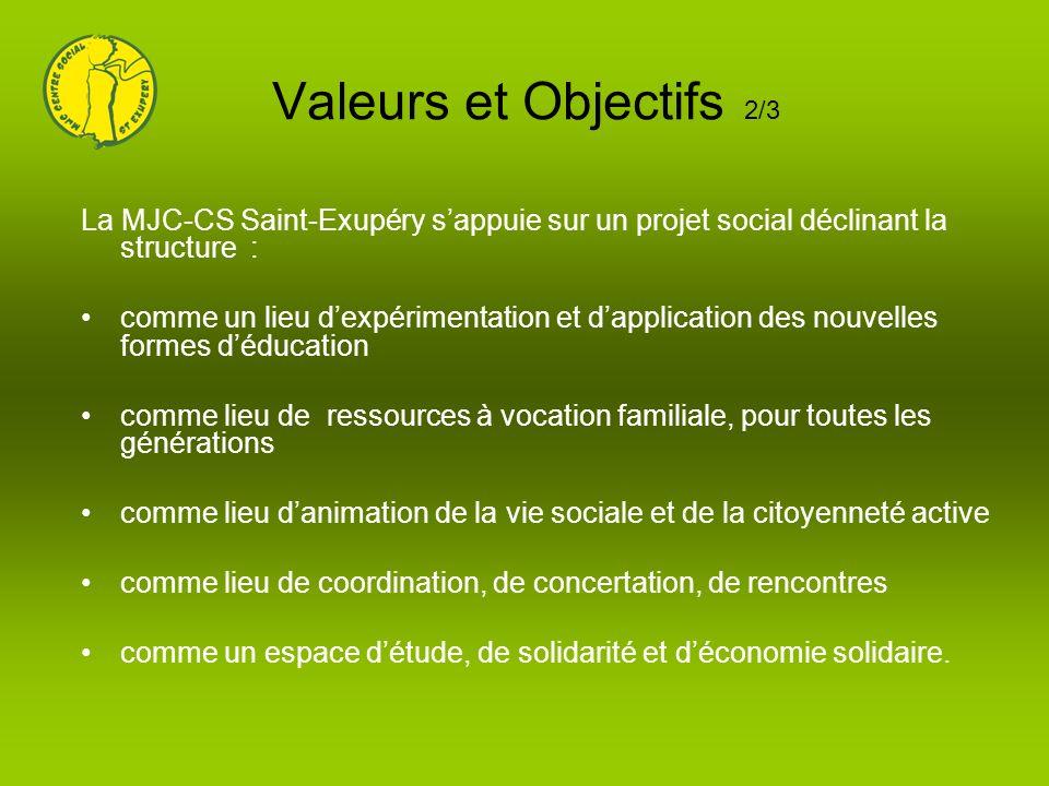 Valeurs et Objectifs 2/3 La MJC-CS Saint-Exupéry sappuie sur un projet social déclinant la structure : comme un lieu dexpérimentation et dapplication