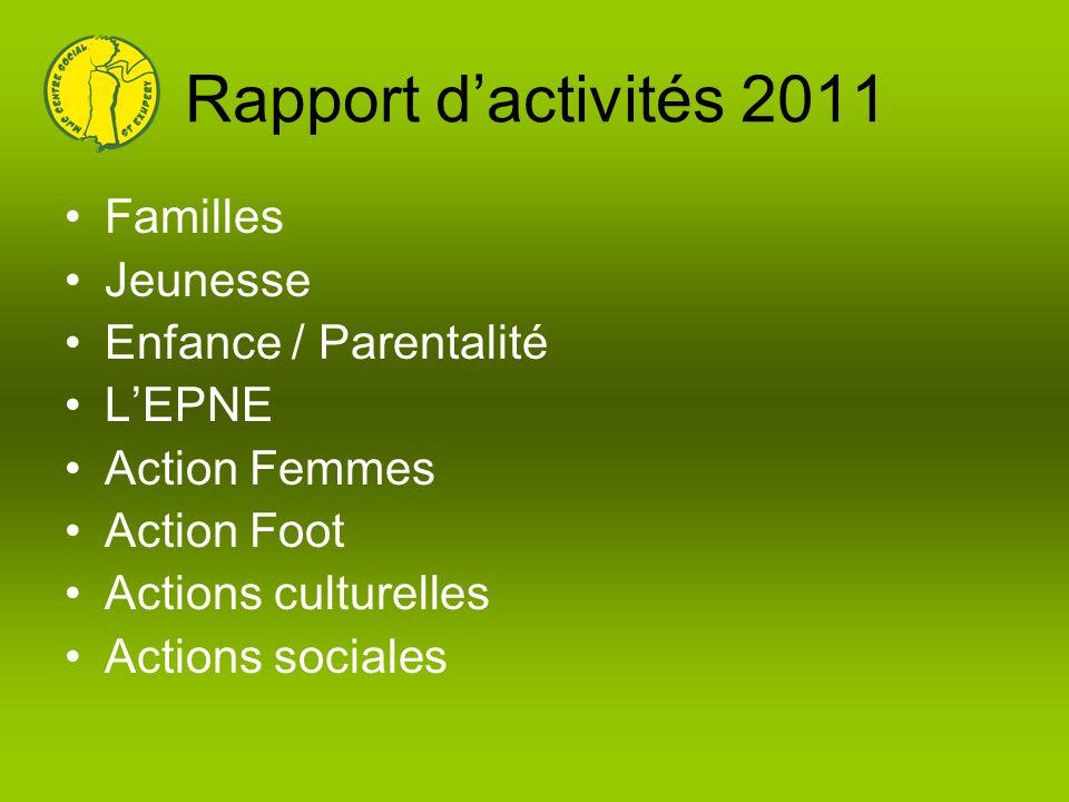 Rapport dactivités 2011 Familles Jeunesse Enfance / Parentalité LEPNE Action Femmes Action Foot Actions culturelles Actions sociales