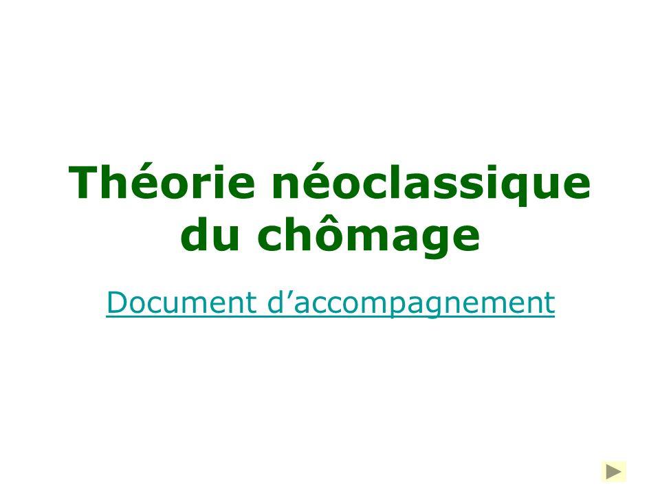 Théorie néoclassique du chômage Document daccompagnement