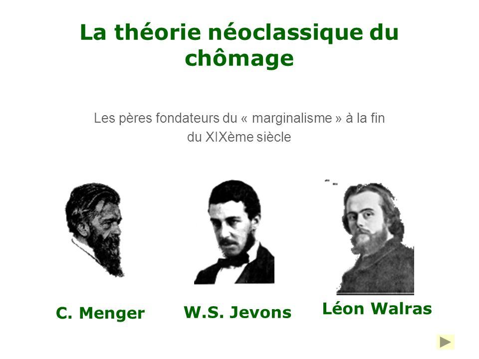 La théorie néoclassique du chômage Les pères fondateurs du « marginalisme » à la fin du XIXème siècle C.