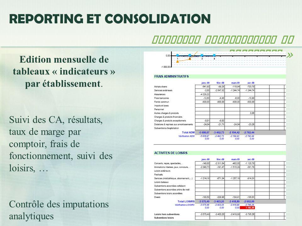 REPORTING ET CONSOLIDATION Quelques applications du « reporting » Edition mensuelle de tableaux « indicateurs » par établissement.