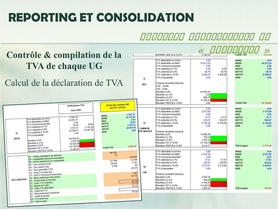 REPORTING ET CONSOLIDATION Quelques applications du « reporting » Contrôle & compilation de la TVA de chaque UG Calcul de la déclaration de TVA
