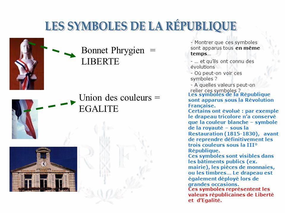 -Les symboles de la République sont apparus sous la Révolution Française.