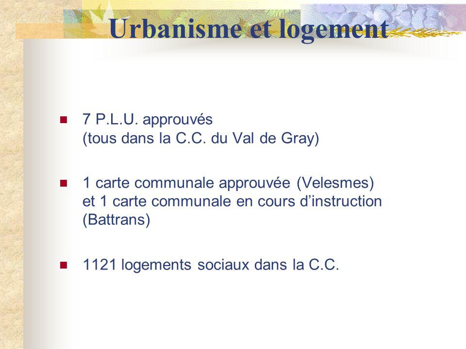 Urbanisme et logement 7 P.L.U.approuvés (tous dans la C.C.