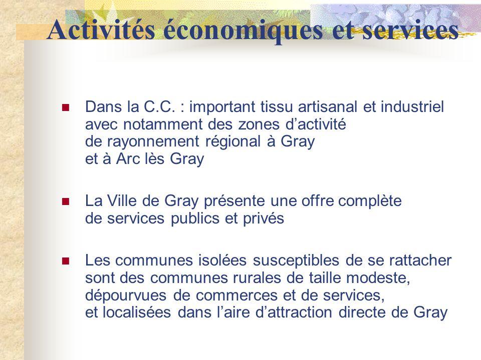 Activités économiques et services Dans la C.C.
