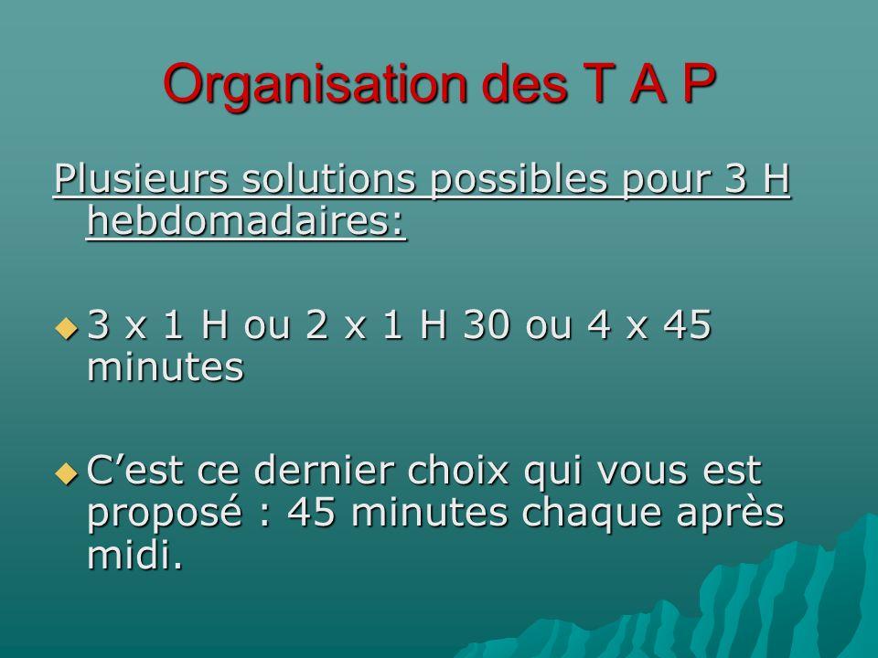 Organisation des T A P Plusieurs solutions possibles pour 3 H hebdomadaires: 3 x 1 H ou 2 x 1 H 30 ou 4 x 45 minutes 3 x 1 H ou 2 x 1 H 30 ou 4 x 45 minutes Cest ce dernier choix qui vous est proposé : 45 minutes chaque après midi.